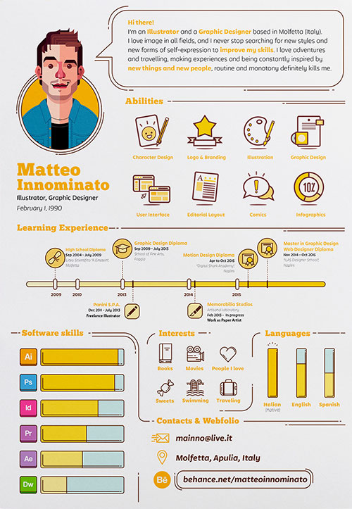 simple graphic design resume template